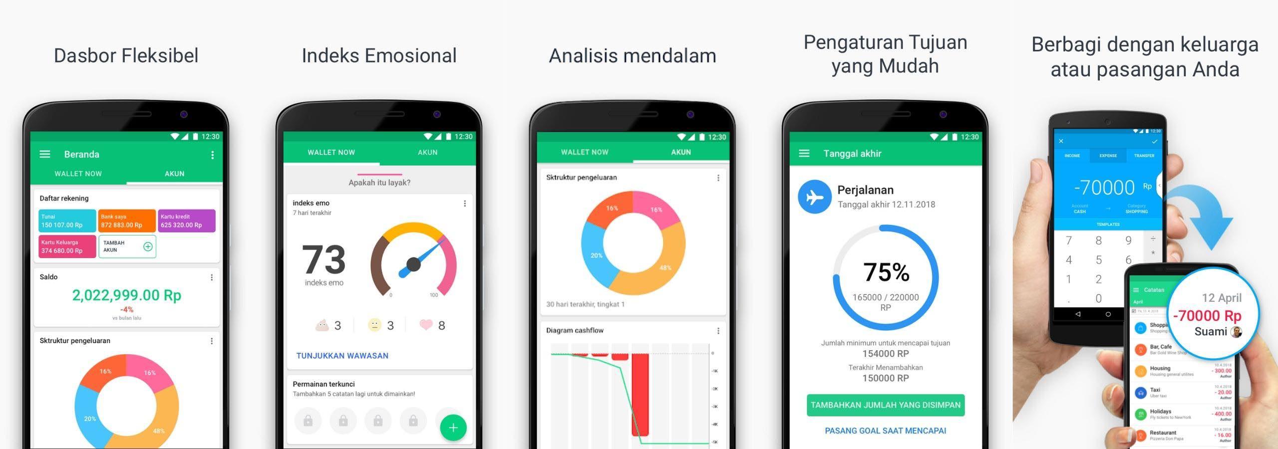 Aplikasi Pengatur Keuangan wallet